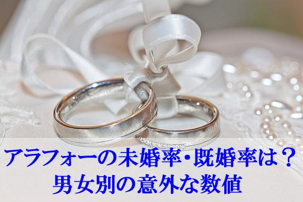 アラフォー 未婚率